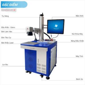 Đặc điểm máy khắc laser kim loại