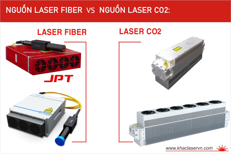 So sánh máy khắc laser fiber và máy khắc laser Co2