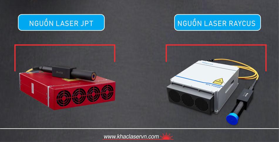 Nguồn laser fiber Raycus và JPT